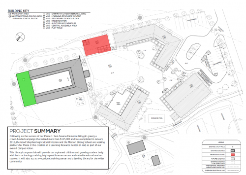 A map of our future school campus.